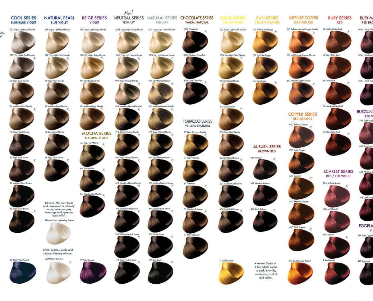 97 All Hair Colors Chart All Shades Of Blonde Hair